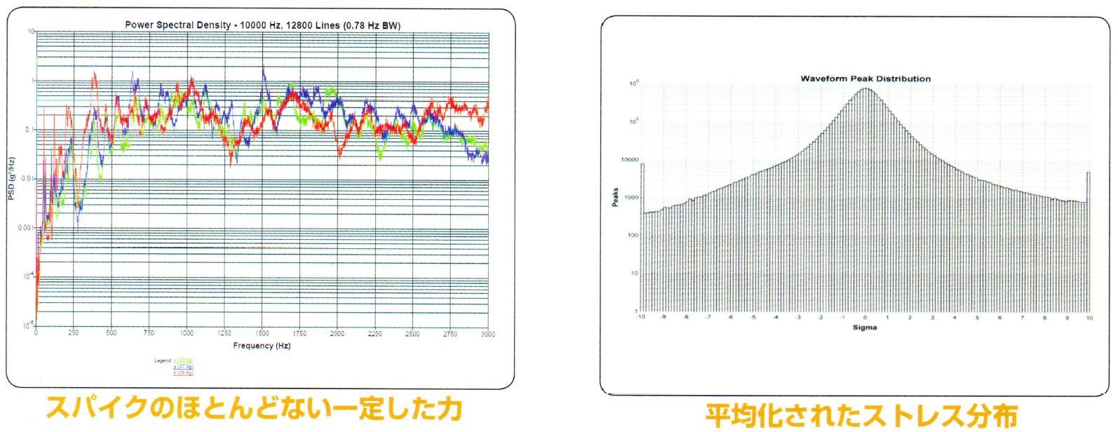 恒温槽・恒湿槽・環境試験装置の中の振動テーブル