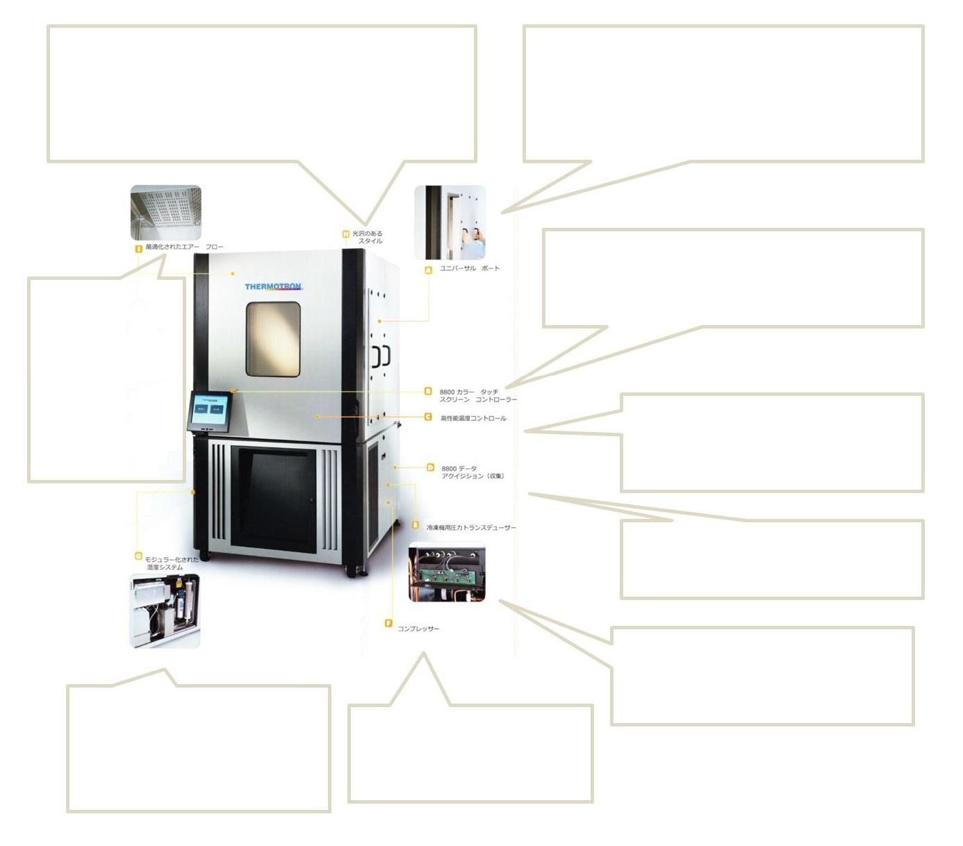 環境試験装置・恒温槽の中のSEシリーズ